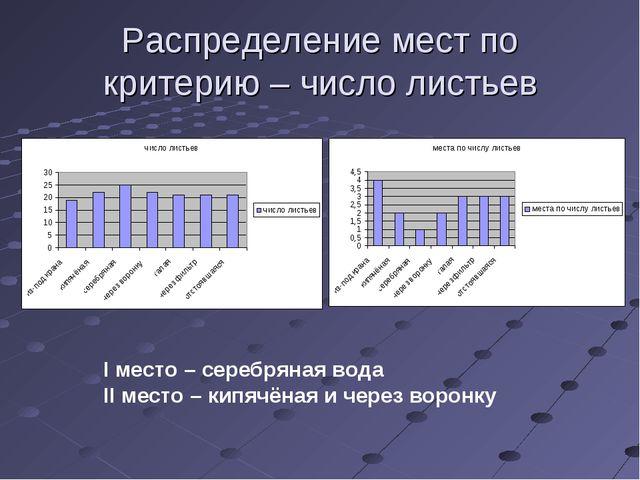 Распределение мест по критерию – число листьев I место – серебряная вода II м...