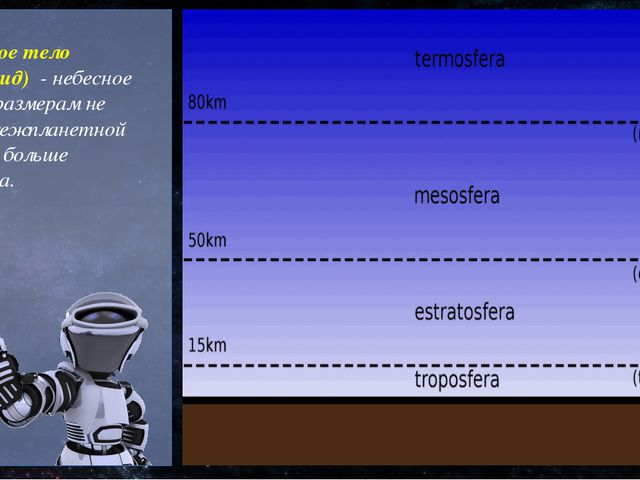 Метеорное тело (метеороид) - небесное тело, по размерам не меньше межпланетн...