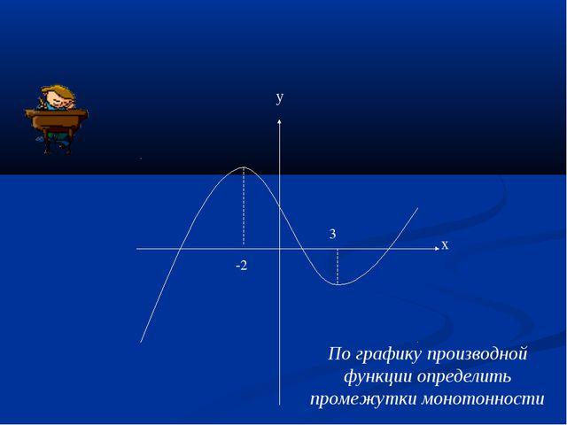 -2 3 х у По графику производной функции определить промежутки монотонности