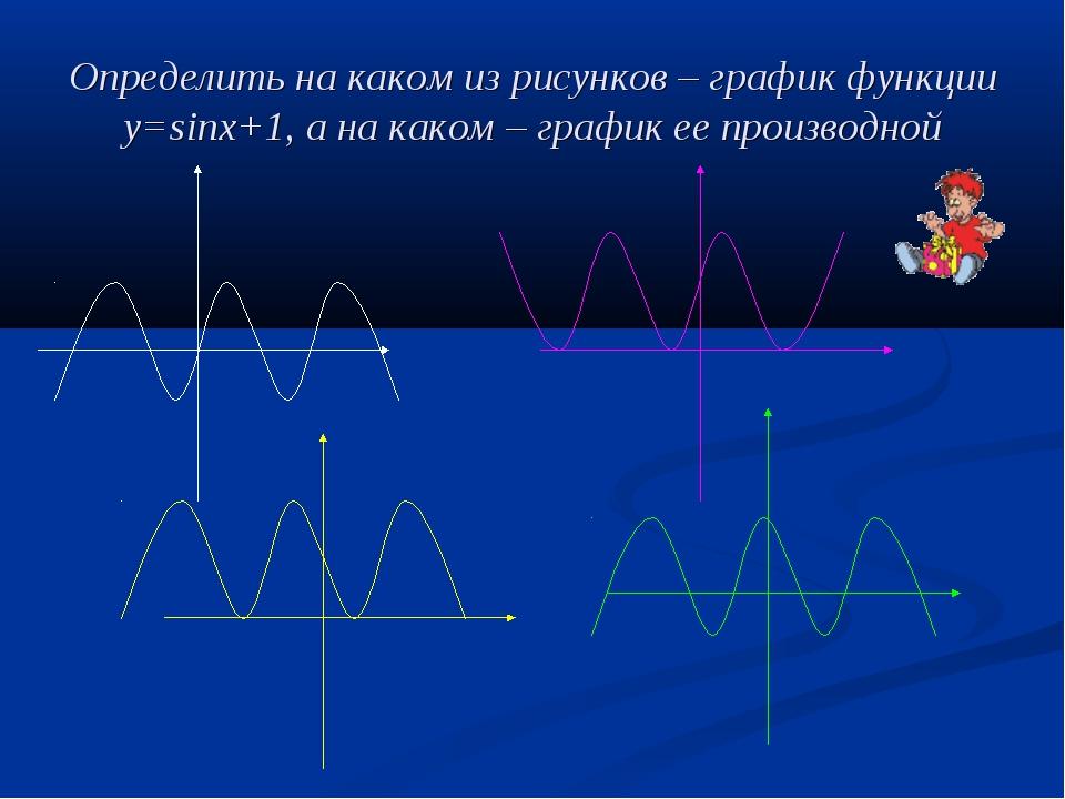 Определить на каком из рисунков – график функции у=sinx+1, а на каком – графи...