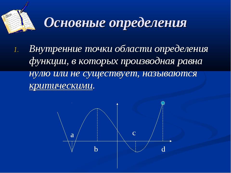 Основные определения Внутренние точки области определения функции, в которых...