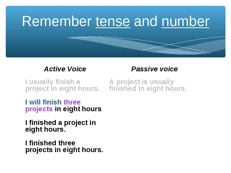 Remember tense and number Active Voice	Passive voice I usually finish a proje...