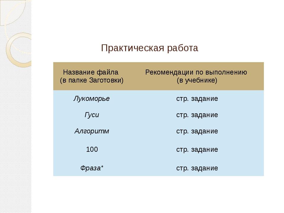Практическая работа Название файла (в папке Заготовки) Рекомендации по выполн...