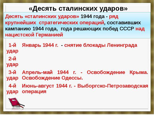 «Десять сталинских ударов» Десять «сталинских ударов» 1944 года- ряд крупне...