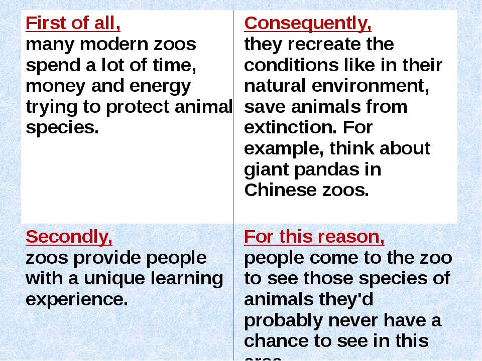 First of all, many modern zoos spend a lot of time, money and energy trying t...