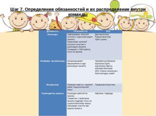 Шаг 7. Определение обязанностей и их распределение внутри команды ДолжностьО