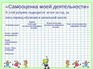 «Самооценка моей деятельности» В этой рубрике подводятся итоги за год, за вес