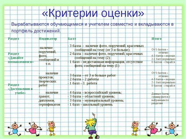 «Критерии оценки» Вырабатываются обучающимися и учителем совместно и вкладыва...