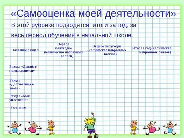 «Самооценка моей деятельности» В этой рубрике подводятся итоги за год, за вес...
