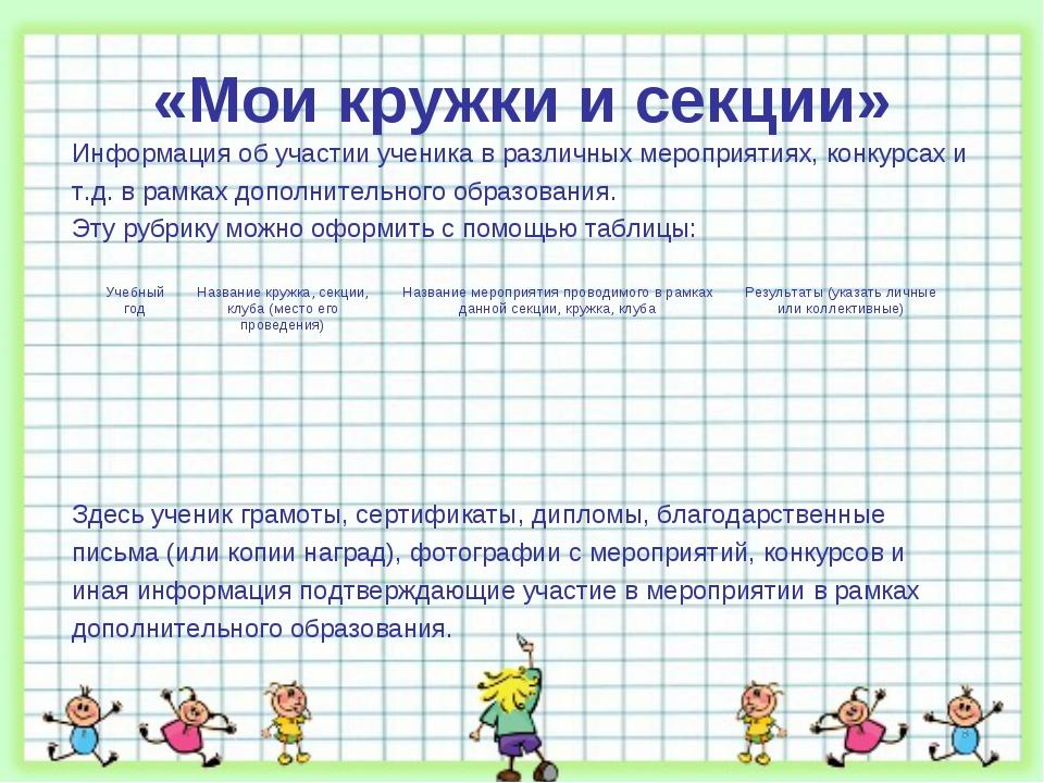 «Мои кружки и секции» Информация об участии ученика в различных мероприятиях,...