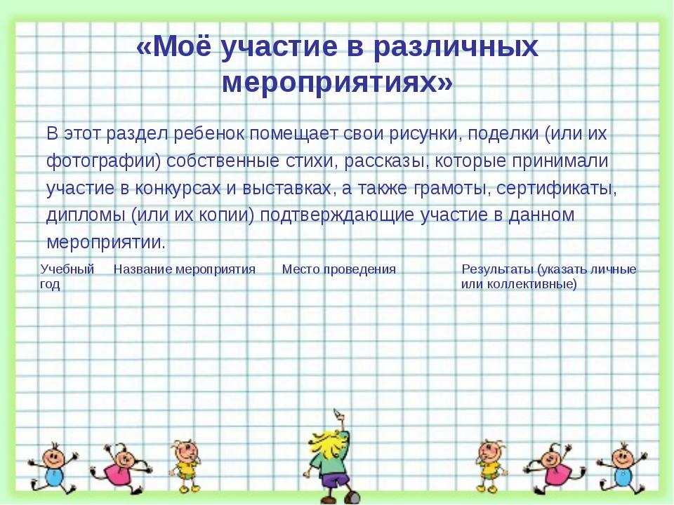 «Моё участие в различных мероприятиях» В этот раздел ребенок помещает свои ри...