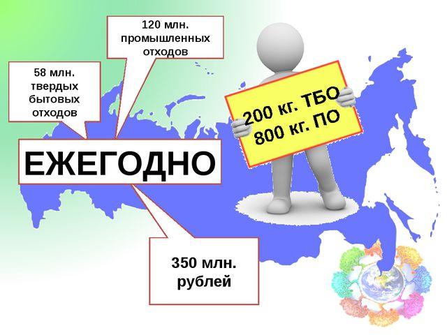 58 млн. твердых бытовых отходов 120 млн. промышленных отходов 350 млн. рублей...