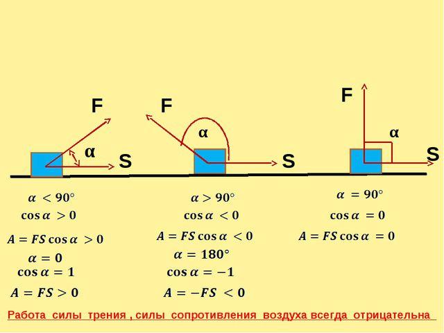 Презентацию по физике 10 класс на тему работа силы
