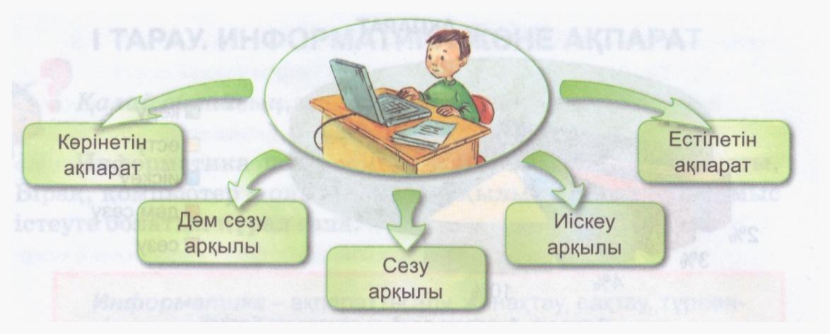 C:\Users\User\Documents\Scan\Scan_20151127_105257.jpg
