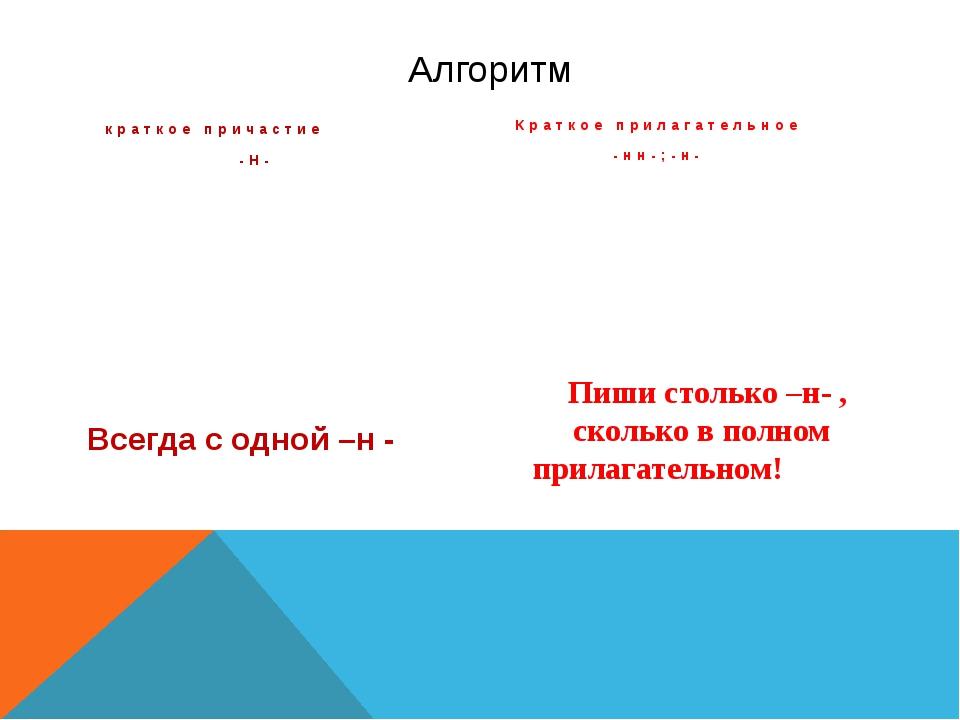 Алгоритм краткое причастие -Н- Лица сосредоточены .→ (Лица, которые сосредот...