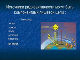 Источники радиоактивности могут быть компонентами пищевой цепи : Атмосфера ве