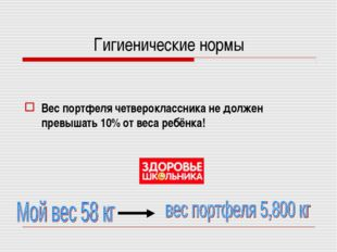 Гигиенические нормы Вес портфеля четвероклассника не должен превышать 10% от