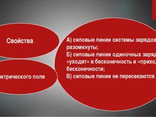 А) силовые линии системы зарядов разомкнуты; Б) силовые линии одиночных заряд