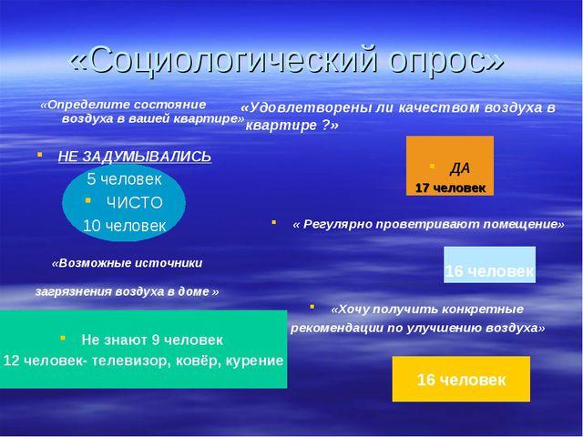 «Социологический опрос» «Определите состояние воздуха в вашей квартире» НЕ ЗА...