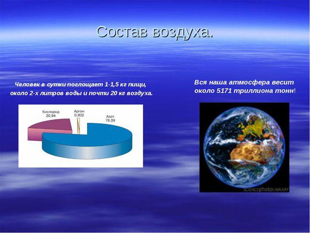 Состав воздуха. Вся наша атмосфера весит около 5171 триллиона тонн! Человек в...
