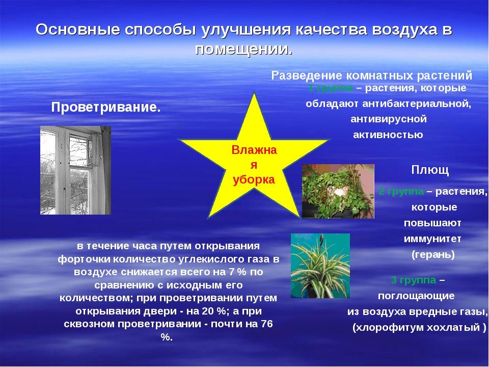 Основные способы улучшения качества воздуха в помещении. Проветривание. Влажн...
