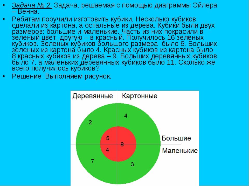 Задача № 2. Задача, решаемая с помощью диаграммы Эйлера – Венна. Ребятам пору...