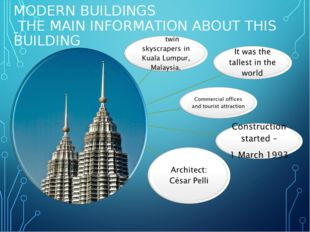 MODERN BUILDINGS THE MAIN INFORMATION ABOUT THIS BUILDING