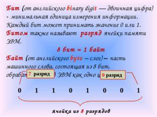 Бит (от английского binary digit — двоичная цифра) - минимальная единица изме