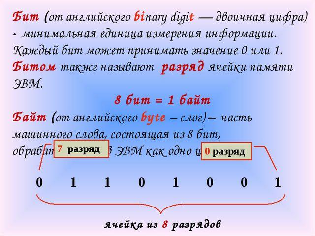 Бит (от английского binary digit — двоичная цифра) - минимальная единица изме...