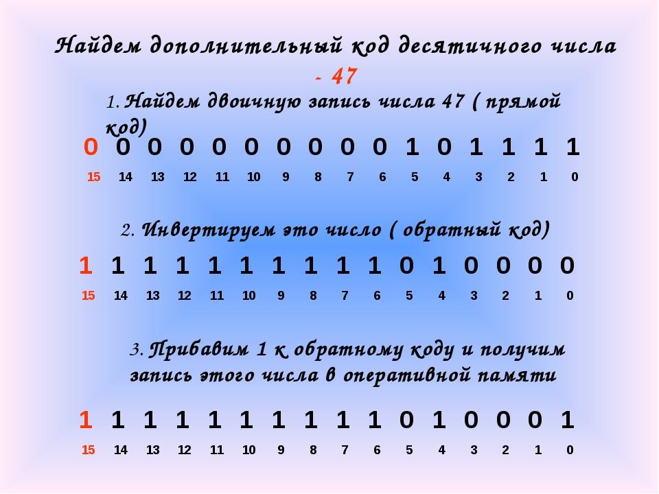 Найдем дополнительный код десятичного числа - 47 1. Найдем двоичную запись чи...