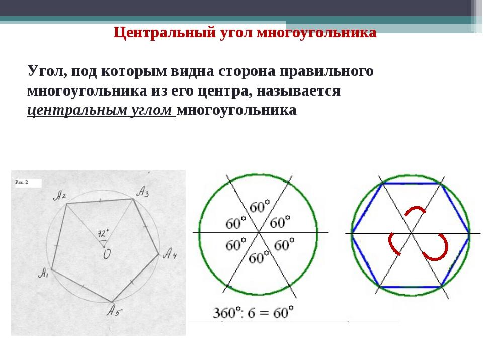 Центральный угол многоугольника Угол, под которым видна сторона правильного м...