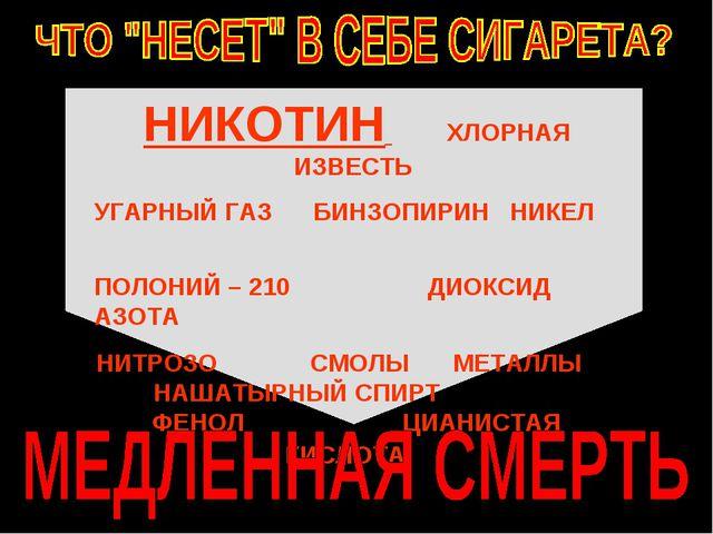 НИКОТИН ХЛОРНАЯ ИЗВЕСТЬ УГАРНЫЙ ГАЗ БИНЗОПИРИН НИКЕЛ ПОЛОНИЙ – 210  ДИОКСИ...