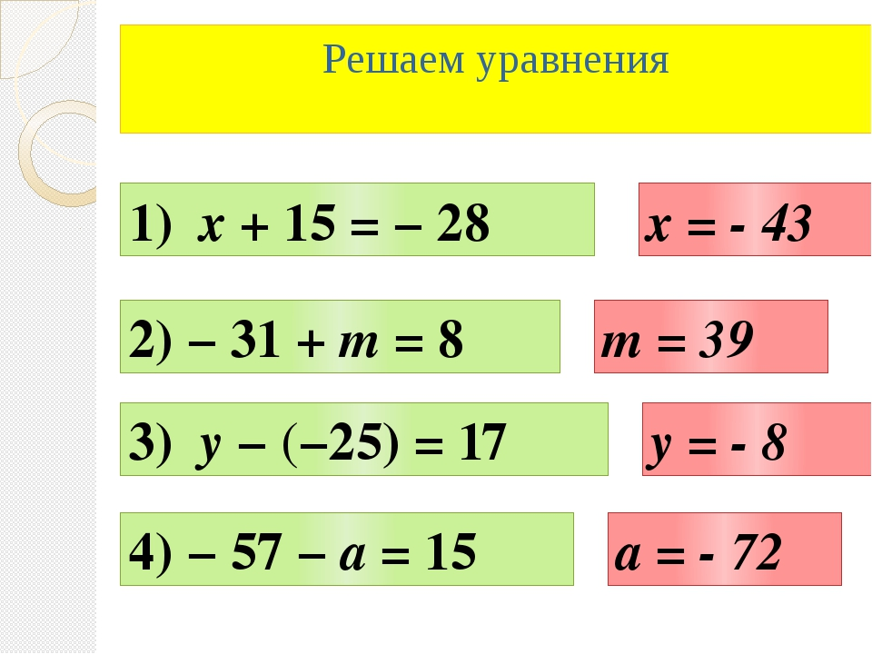Решаем уравнения 1) х + 15 = − 28 2) − 31 + m = 8 3) y − (−25) = 17 4) − 57...