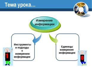 Тема урока… Инструменты и подходы к измерению информации Измерение информации