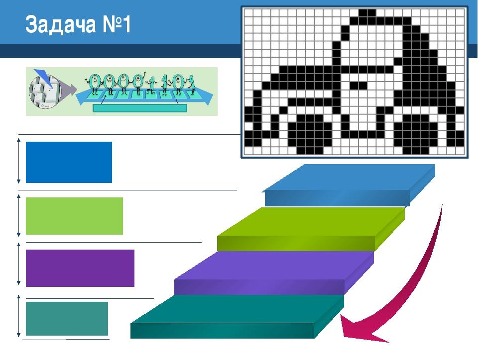 Задача №1 Фигура Площадь Размеры Ответ