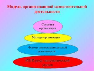 Модель организованной самостоятельной деятельности РППСреда -математический у