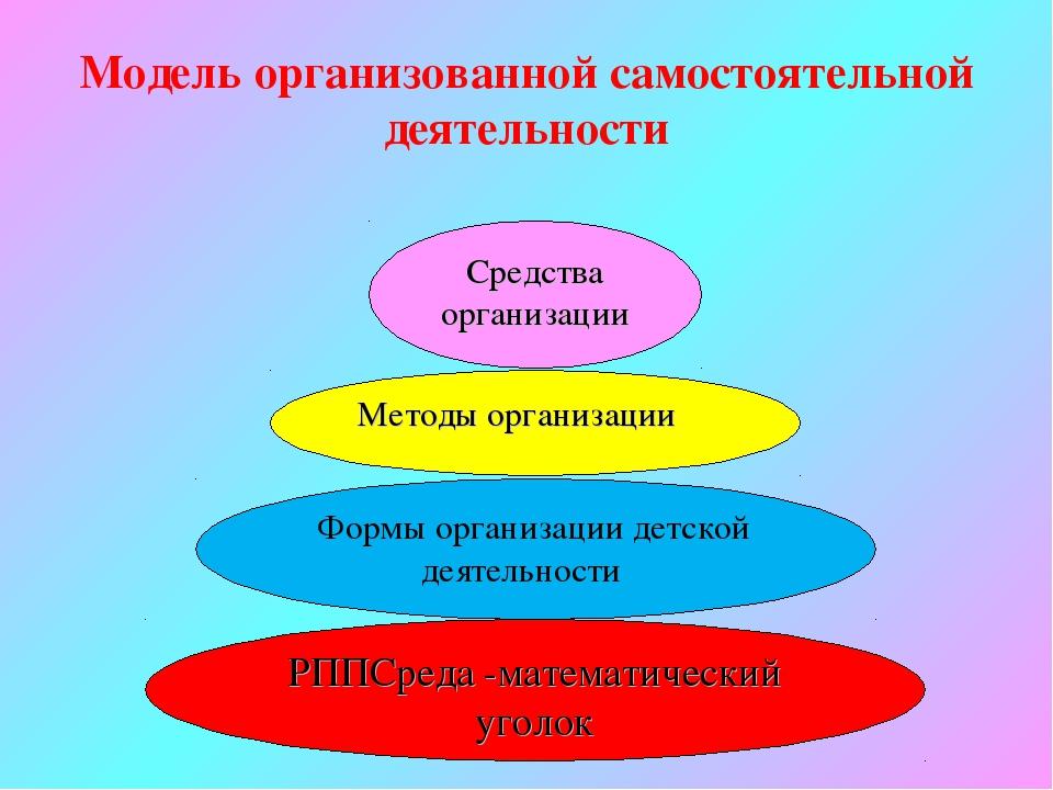 Модель организованной самостоятельной деятельности РППСреда -математический у...