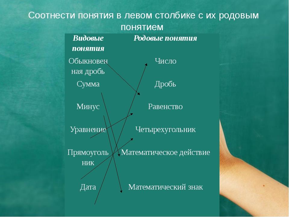 Соотнести понятия в левом столбике с их родовым понятием Видовые понятия Родо...