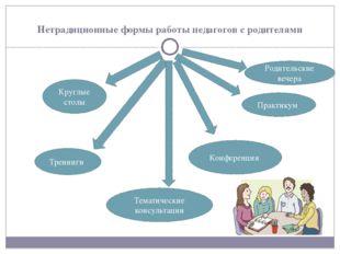 Нетрадиционные формы работы педагогов с родителями Тренинги Круглые столы Род