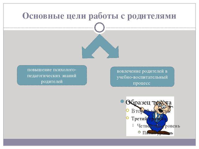 Основные цели работы с родителями повышение психолого-педагогических знаний р...