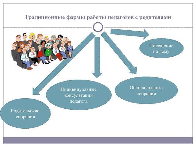 Традиционные формы работы педагогов с родителями Родительские собрания Общешк...