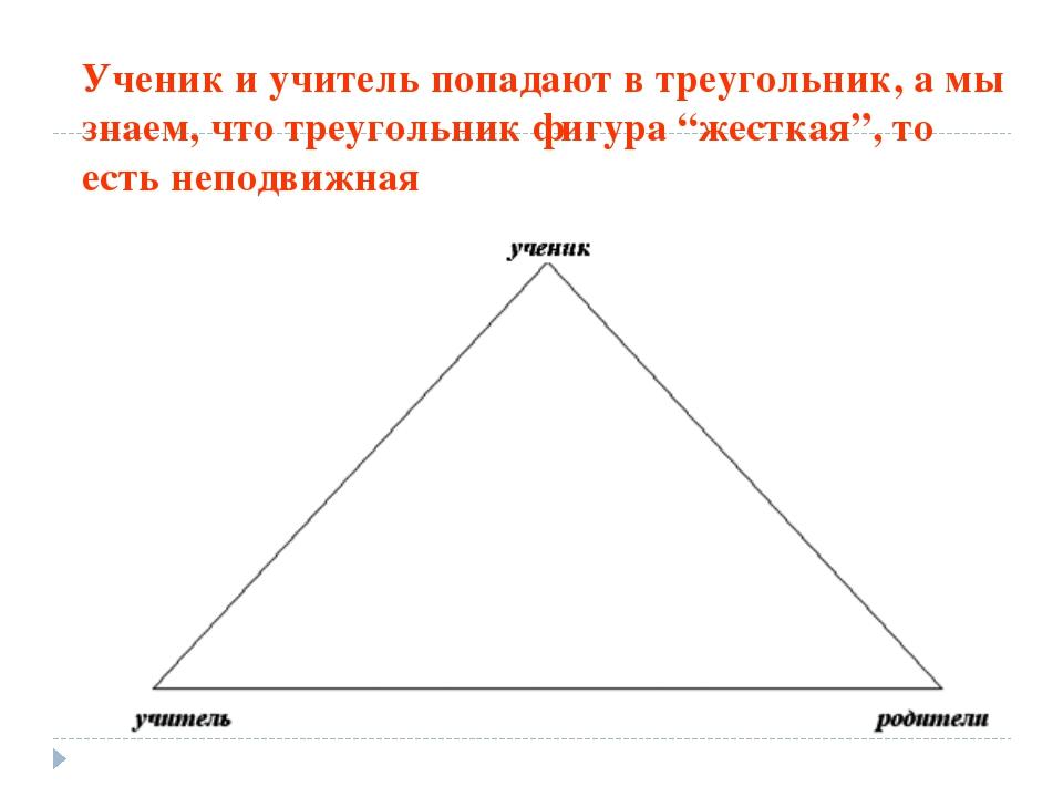 """Ученик и учитель попадают в треугольник, а мы знаем, что треугольник фигура """"..."""