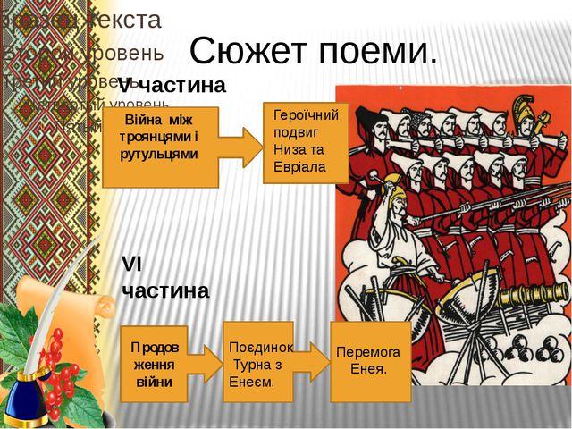 Сюжет поеми. V частина Війна між троянцями і рутульцями Героїчний подвиг Низа...
