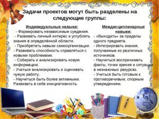 Задачи проектов могут быть разделены на следующие группы: Междисциплинарные н