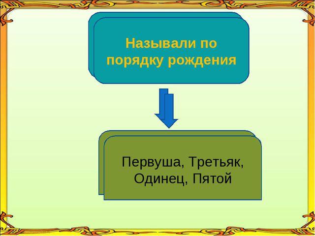 По черте характера Называли по порядку рождения Добрыня, Молчун, Умник, Несме...