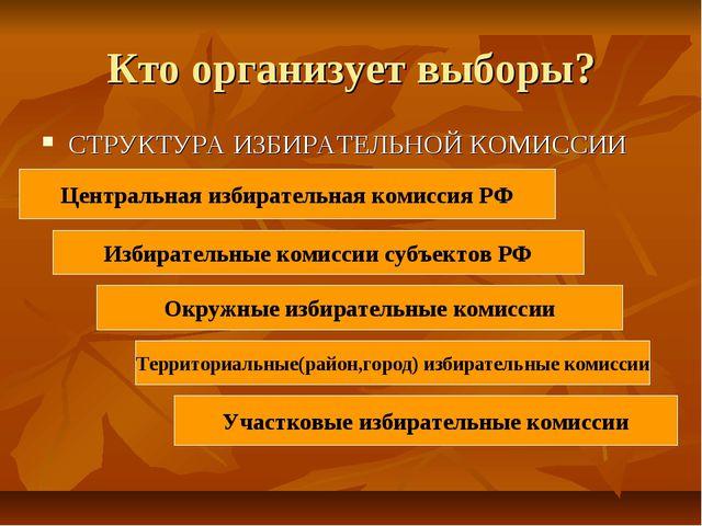Кто организует выборы? СТРУКТУРА ИЗБИРАТЕЛЬНОЙ КОМИССИИ Избирательные комисси...