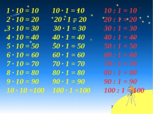 1 ∙ 10 = 10 2 ∙ 10 = 20 3 ∙ 10 = 30 4 ∙ 10 = 40 5 ∙ 10 = 50 6 ∙ 10 = 60 7 ∙ 1
