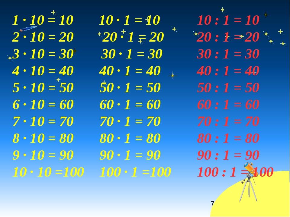 Конспект урока 3 кл матем школа 2100 умножение 100 и деление на