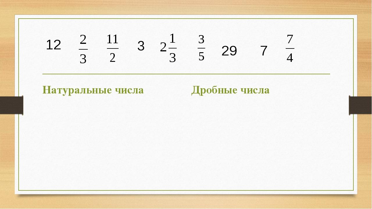 Натуральные числа Дробные числа 12 3 29 7