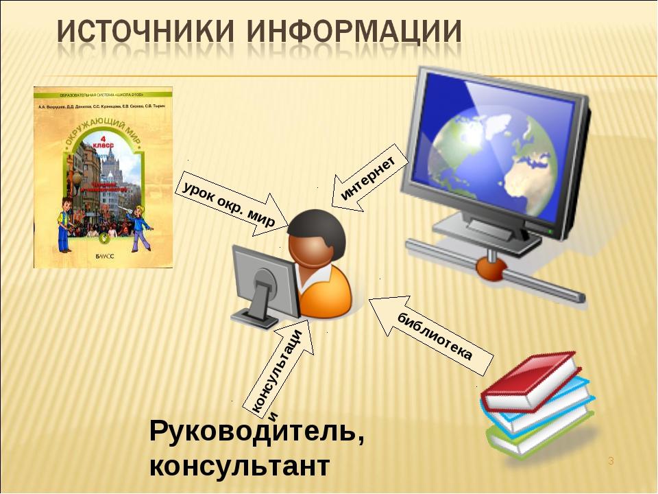 * Руководитель, консультант библиотека интернет консультации урок окр. мир